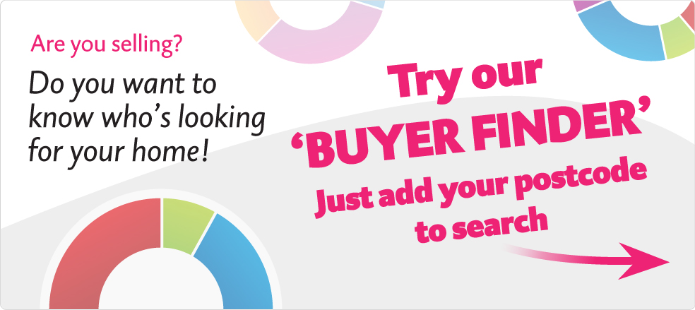 Try our Buyer Finder