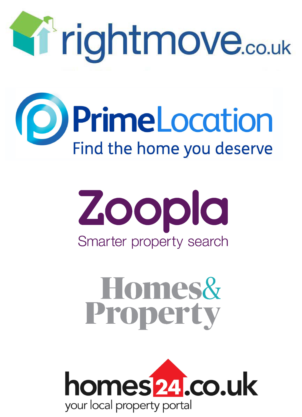Most popular property search websites